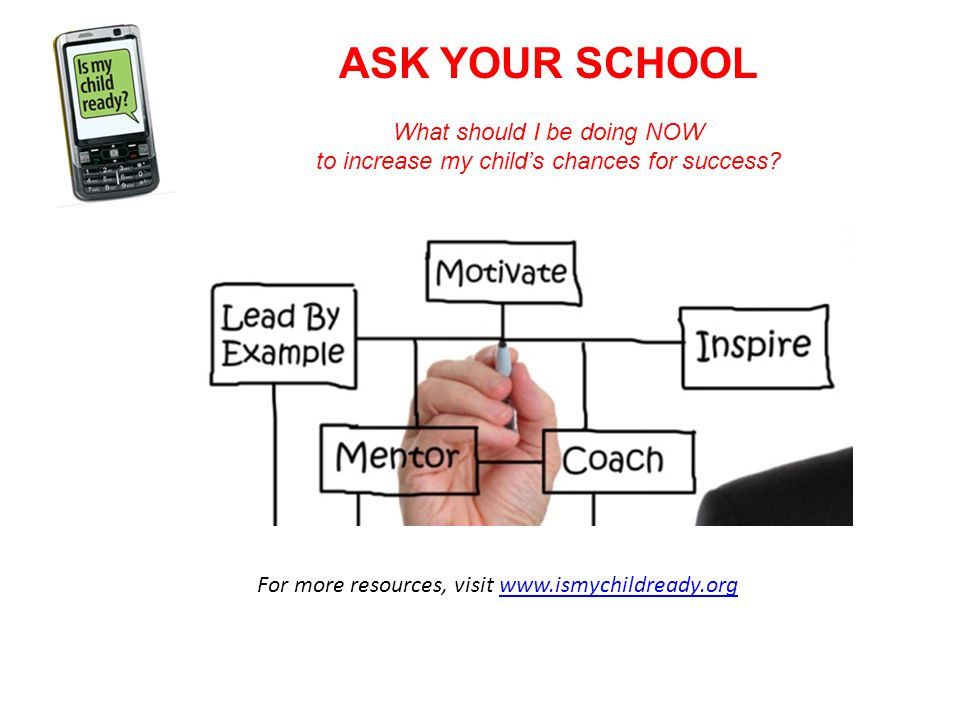 ASK YOUR SCHOOL What should I be doing NOW to increase my child's chances for success? For more resources, visit www.ismychildready.orgwww.ismychildre