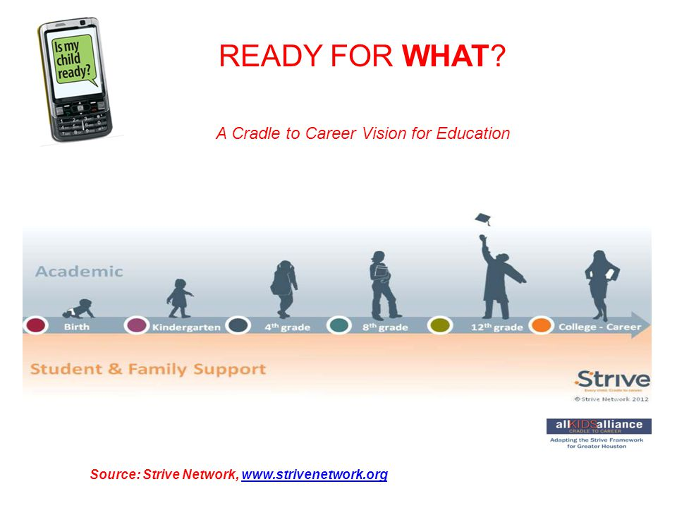 READY FOR WHAT? A Cradle to Career Vision for Education Source: Strive Network, www.strivenetwork.orgwww.strivenetwork.org