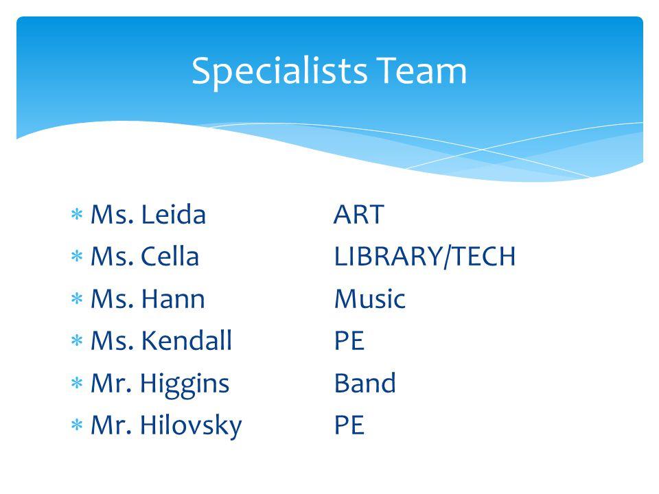  Ms.AurelioReading Coach  Ms. HodgkinReading Specialists  Ms.