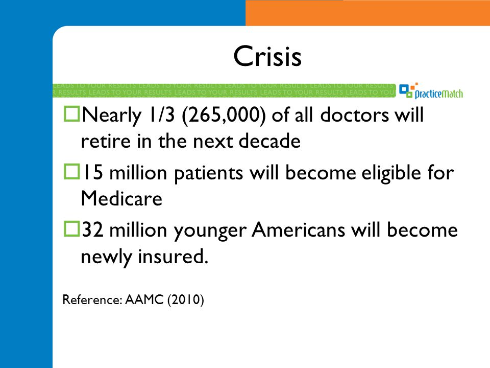 Crisis  Nearly 1/3 (265,000) of all doctors will retire in the next decade  15 million patients will become eligible for Medicare  32 million younger Americans will become newly insured.