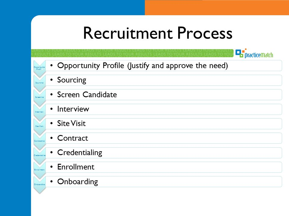 Recruitment Process Opportunity Profile Opportunity Profile (Justify and approve the need) Sourcing Screening Screen Candidate Interview Site Visit Contracting Contract Credentialing Enrollment Onboarding