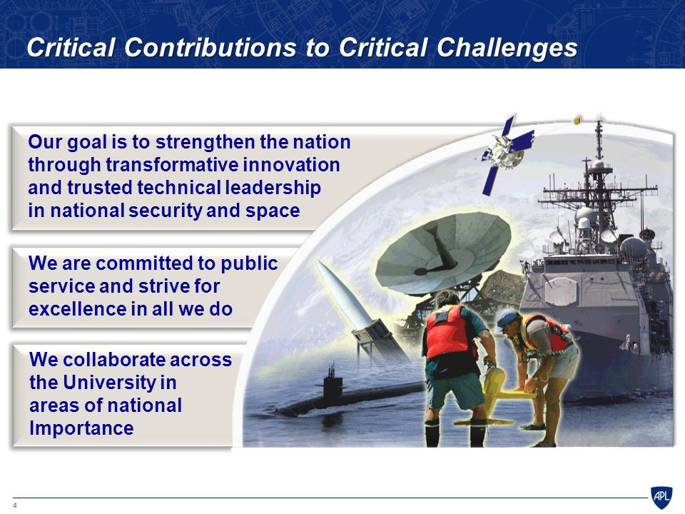 4 Critical Contributions to Critical Challenges We are committed to public service and strive for excellence in all we do We are committed to public service and strive for excellence in all we do Our goal is to strengthen the nation through transformative innovation and trusted technical leadership in national security and space Our goal is to strengthen the nation through transformative innovation and trusted technical leadership in national security and space We collaborate across the University in areas of national Importance We collaborate across the University in areas of national Importance