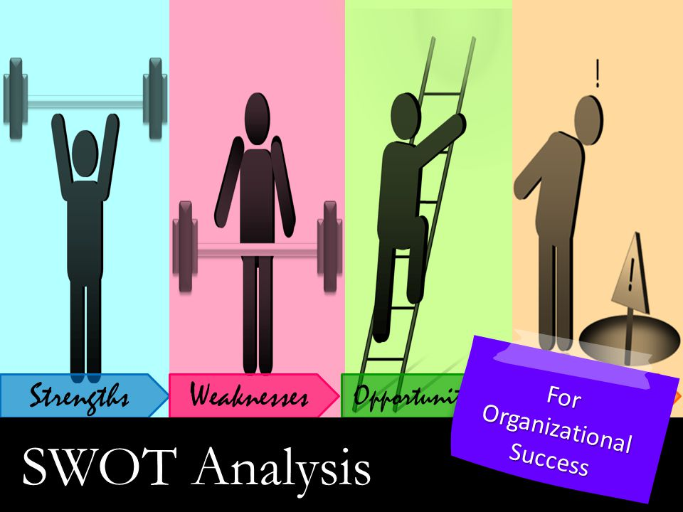 StrengthsWeaknesses Opportunities ! Threats SWOT Analysis For Organizational Success