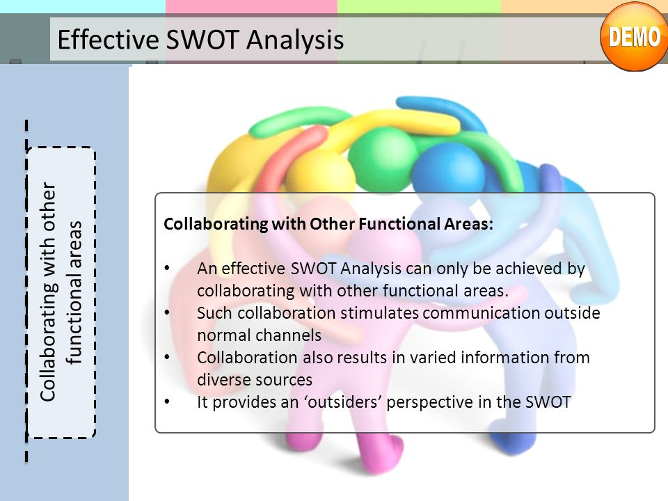 Collaborating with other functional areas Effective SWOT Analysis Collaborating with Other Functional Areas: An effective SWOT Analysis can only be ac