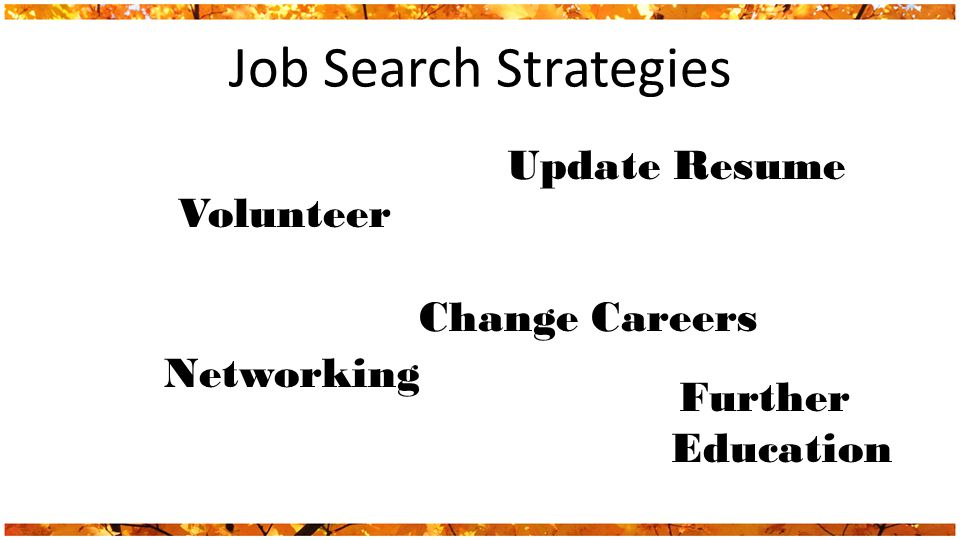 Job Search Strategy » Networking Verbal Resumes/Elevator Speech Informational Interviews Contact Former Employers, Co-workers, etc.