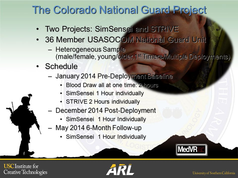The Colorado National Guard Project Two Projects: SimSensei and STRIVETwo Projects: SimSensei and STRIVE 36 Member USASOCOM National Guard Unit36 Member USASOCOM National Guard Unit –Heterogeneous Sample (male/female, young/older,1 st Timers/Multiple Deployments) ScheduleSchedule –January 2014 Pre-Deployment Baseline Blood Draw all at one time: 2 hoursBlood Draw all at one time: 2 hours SimSensei 1 Hour individuallySimSensei 1 Hour individually STRIVE 2 Hours individuallySTRIVE 2 Hours individually –December 2014 Post-Deployment SimSensei 1 Hour IndividuallySimSensei 1 Hour Individually –May 2014 6-Month Follow-up SimSensei 1 Hour IndividuallySimSensei 1 Hour Individually