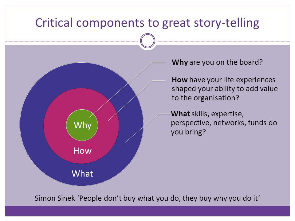 Critical components to great story-telling Why are you on the board? How have your life experiences shaped your ability to add value to the organisati