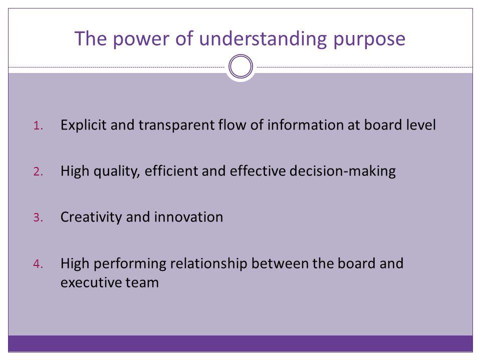 The power of understanding purpose 1.