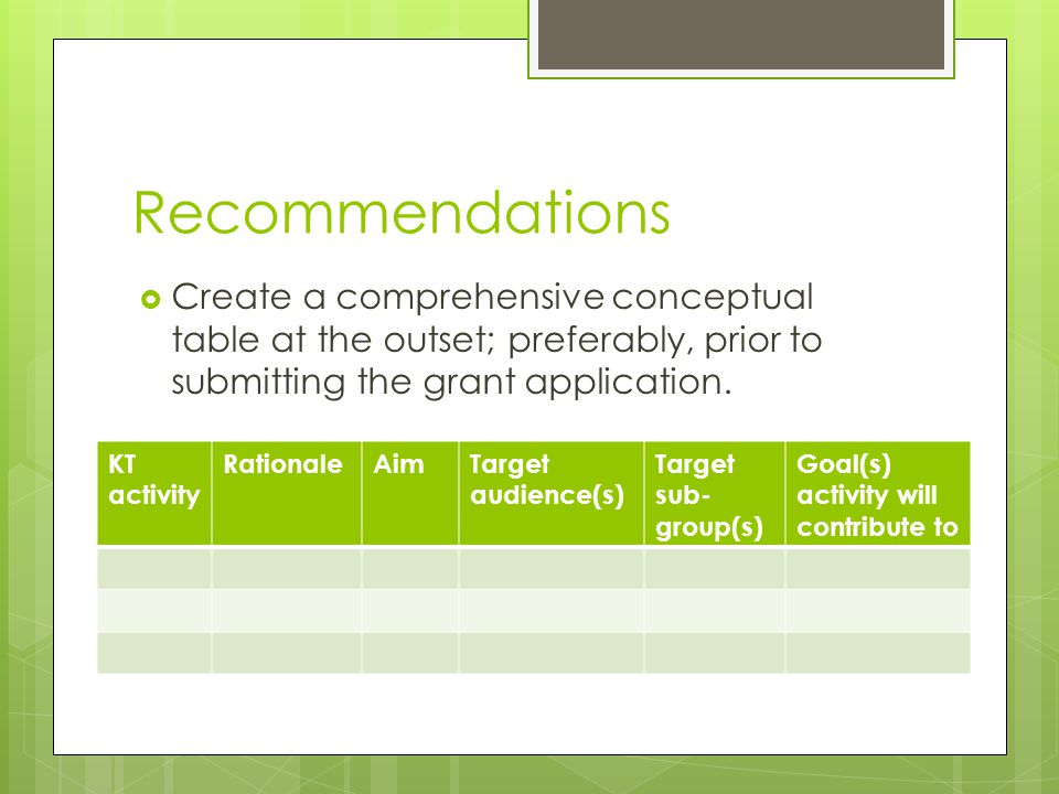 Recommendations  Create a comprehensive conceptual table at the outset; preferably, prior to submitting the grant application. KT activity RationaleA