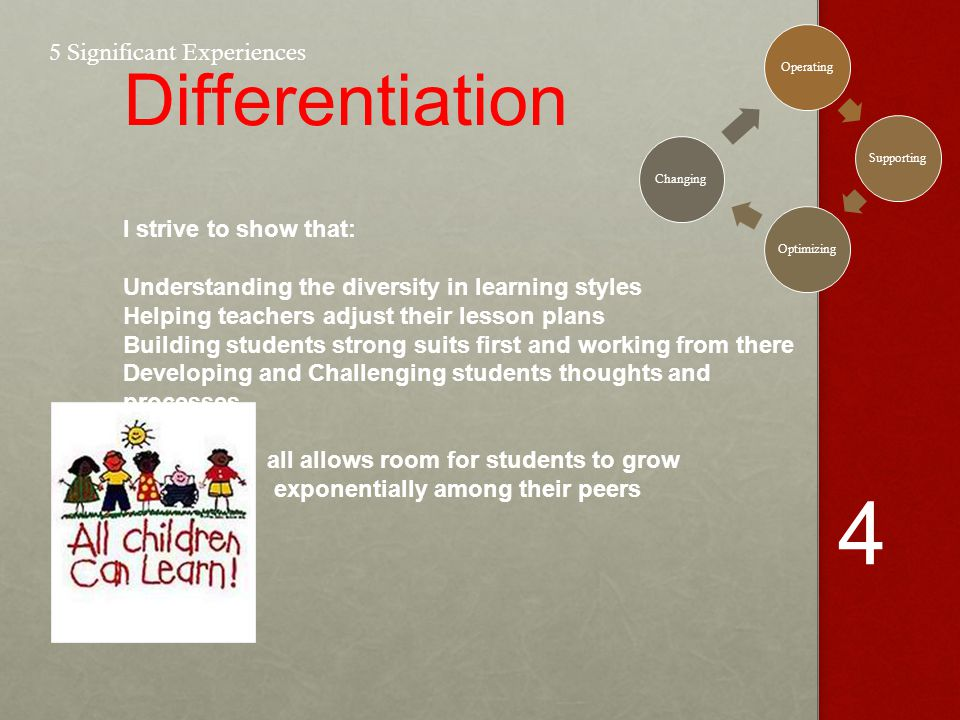5 Significant Experiences 4 OperatingSupportingOptimizingChanging Differentiation I strive to show that: Understanding the diversity in learning styles Helping teachers adjust their lesson plans Building students strong suits first and working from there Developing and Challenging students thoughts and processes all allows room for students to grow exponentially among their peers