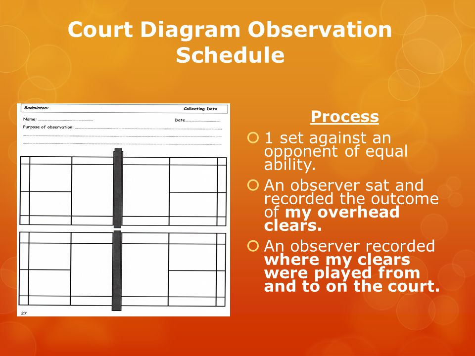 Court Diagram Observation Schedule Process  1 set against an opponent of equal ability.
