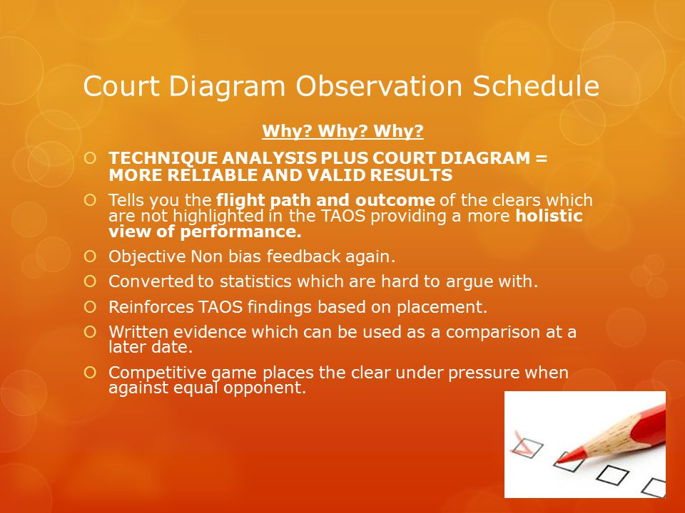 Court Diagram Observation Schedule Why. Why. Why.