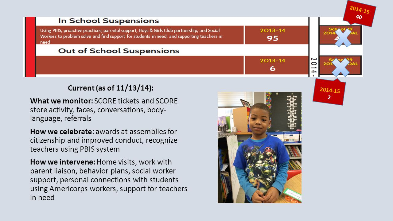 My Goals Student attendance will increase from 89% to 95% by the end of 2014-2015.
