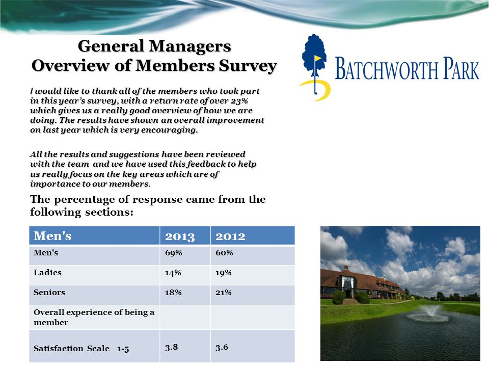 General Managers Overview of Members Survey The percentage of response came from the following sections: I would like to thank all of the members who took part in this year's survey, with a return rate of over 23% which gives us a really good overview of how we are doing.