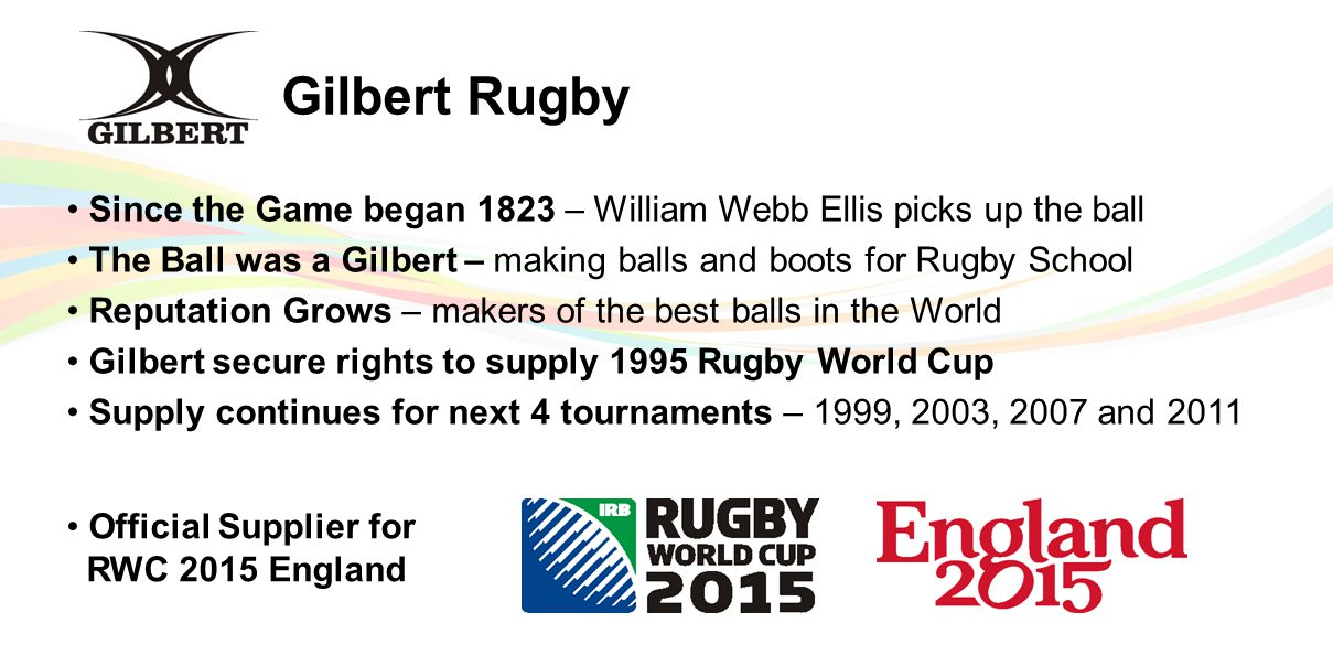 Rugby Balls through time Traditionally Leather – 1823 ball much bigger Size, Shape and Regulations Introduced – Global Differences Rubber Compound Introduced in 1980's – wet weather performance Gilbert pioneer rubber bonding technology – ink reduced 2005-2011 – patented pimple patterns – Star Shaped Pimples