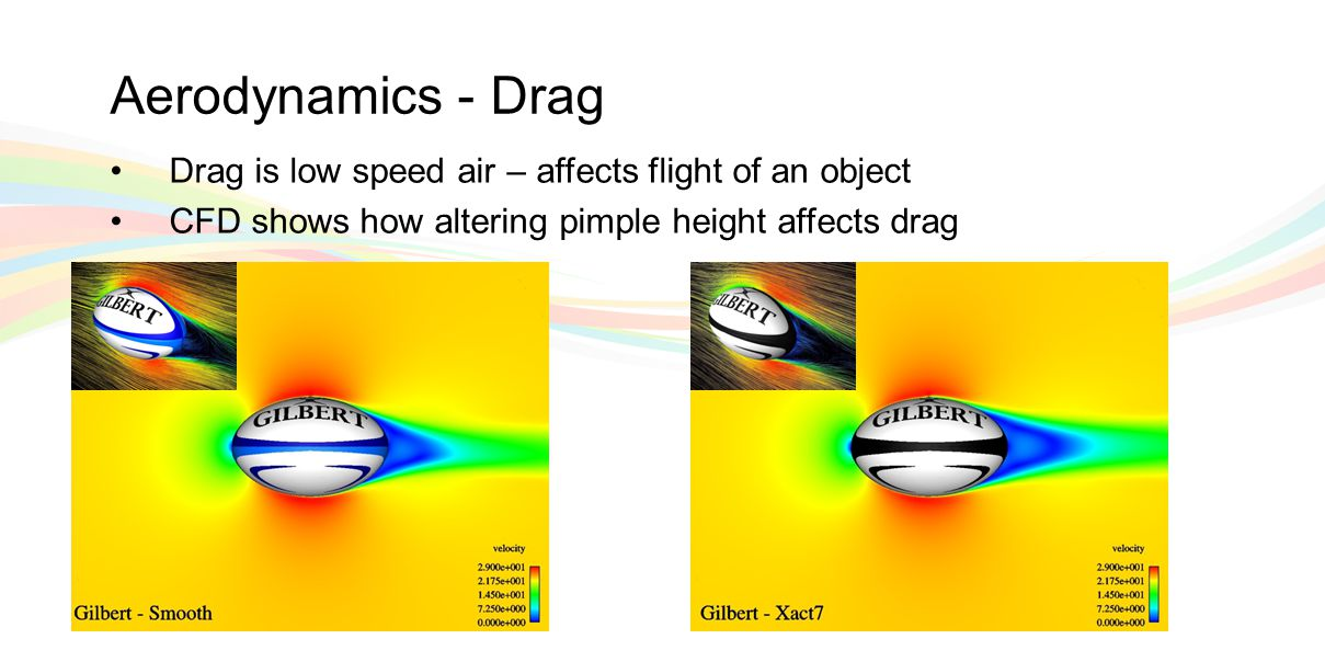 Aerodynamics - Drag Drag is low speed air – affects flight of an object CFD shows how altering pimple height affects drag
