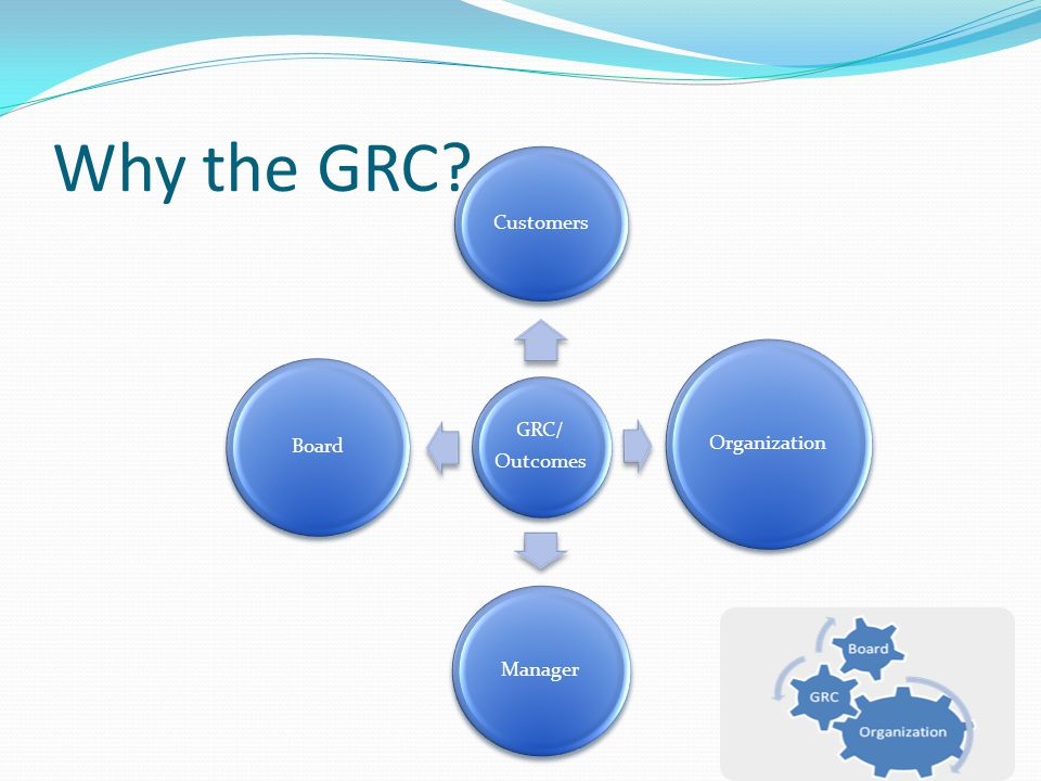 Why the GRC? GRC/ Outcomes Customers Organization Manager Board