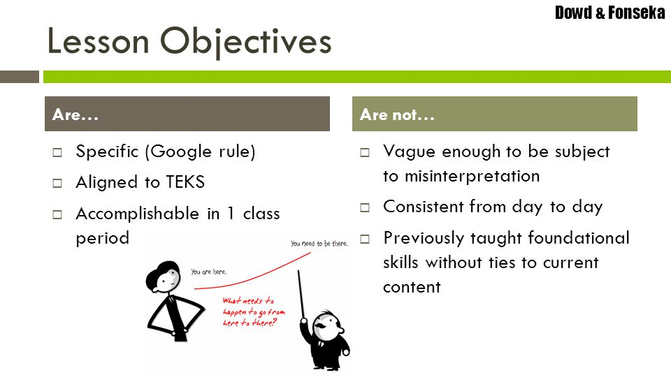 Dowd & Fonseka Lesson Objectives  Specific (Google rule)  Aligned to TEKS  Accomplishable in 1 class period  Vague enough to be subject to misinte