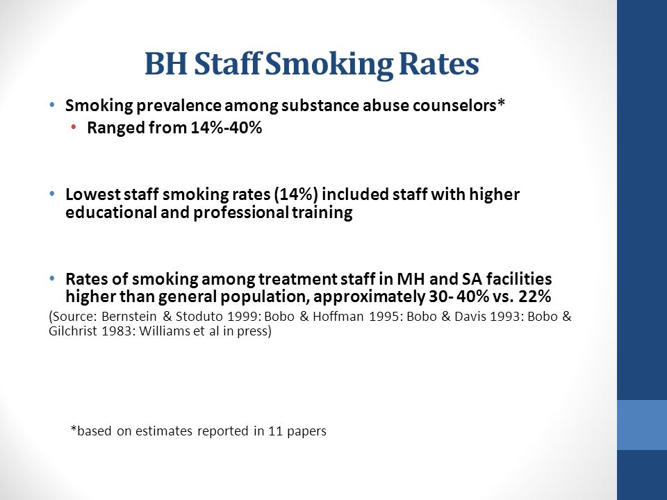 BH Staff Smoking Rates Smoking prevalence among substance abuse counselors* Ranged from 14%-40% Lowest staff smoking rates (14%) included staff with higher educational and professional training Rates of smoking among treatment staff in MH and SA facilities higher than general population, approximately 30- 40% vs.