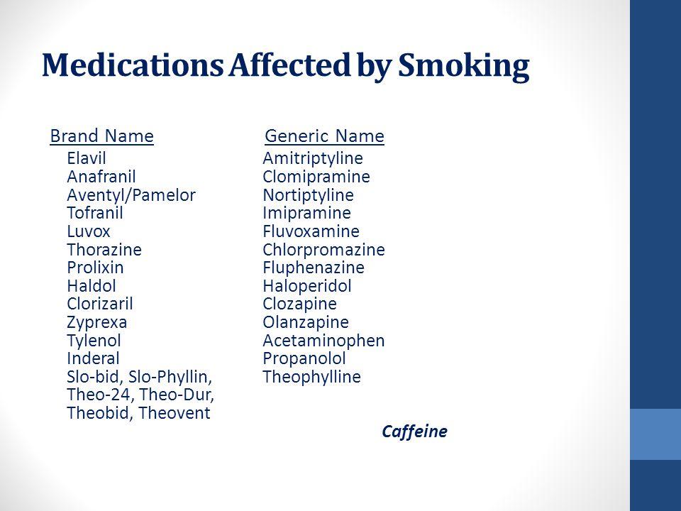 Medications Affected by Smoking Brand Name Generic Name Elavil Amitriptyline Anafranil Clomipramine Aventyl/Pamelor Nortiptyline Tofranil Imipramine Luvox Fluvoxamine Thorazine Chlorpromazine Prolixin Fluphenazine Haldol Haloperidol Clorizaril Clozapine Zyprexa Olanzapine Tylenol Acetaminophen Inderal Propanolol Slo-bid, Slo-Phyllin, Theophylline Theo-24, Theo-Dur, Theobid, Theovent Caffeine