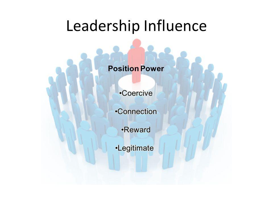 Leadership Influence