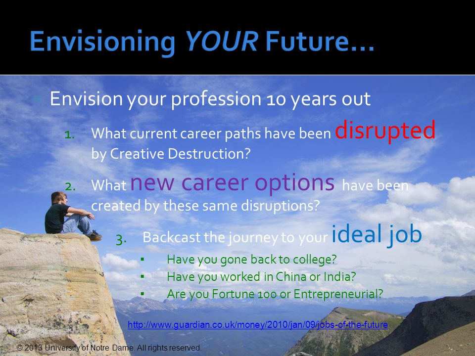 Envision your profession 10 years out 1.What current career paths have been disrupted by Creative Destruction.
