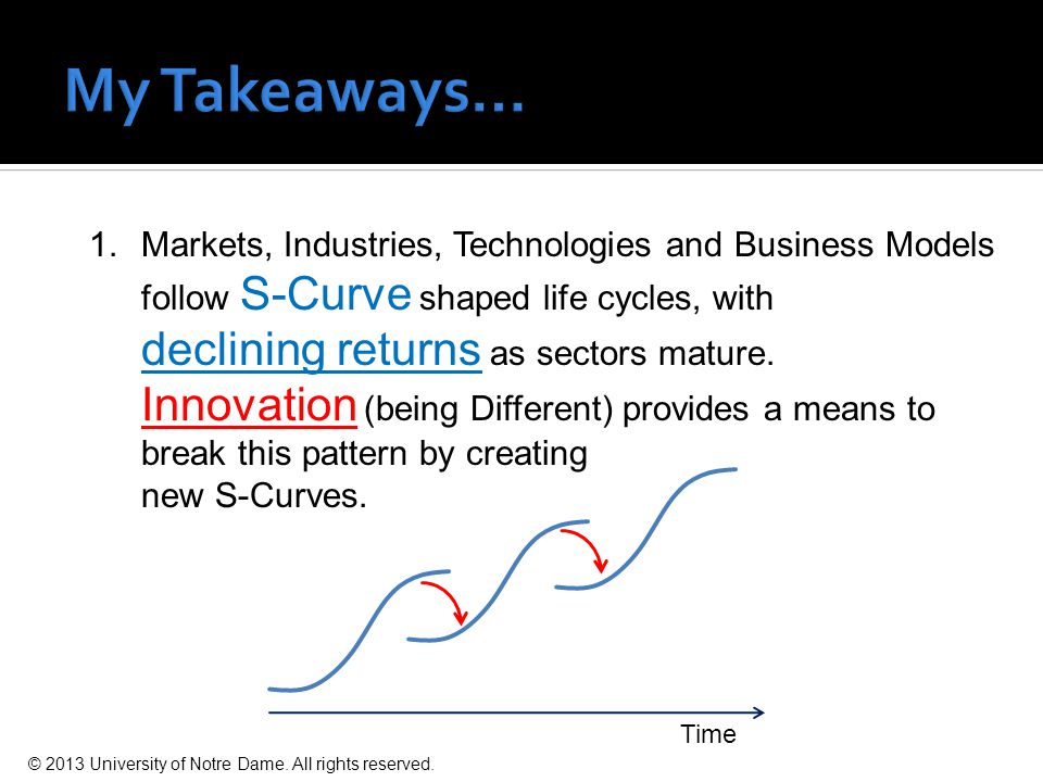 2.Businesses tend to cling to their current S-Curves as they strive to be BETTER.
