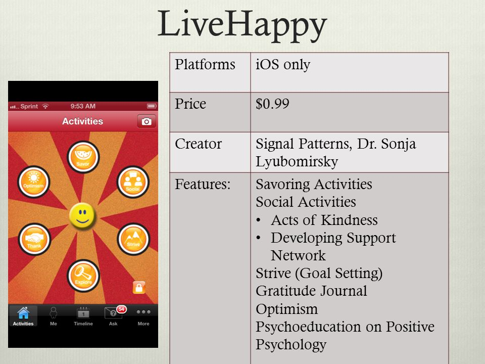 LiveHappy PlatformsiOS only Price$0.99 CreatorSignal Patterns, Dr.