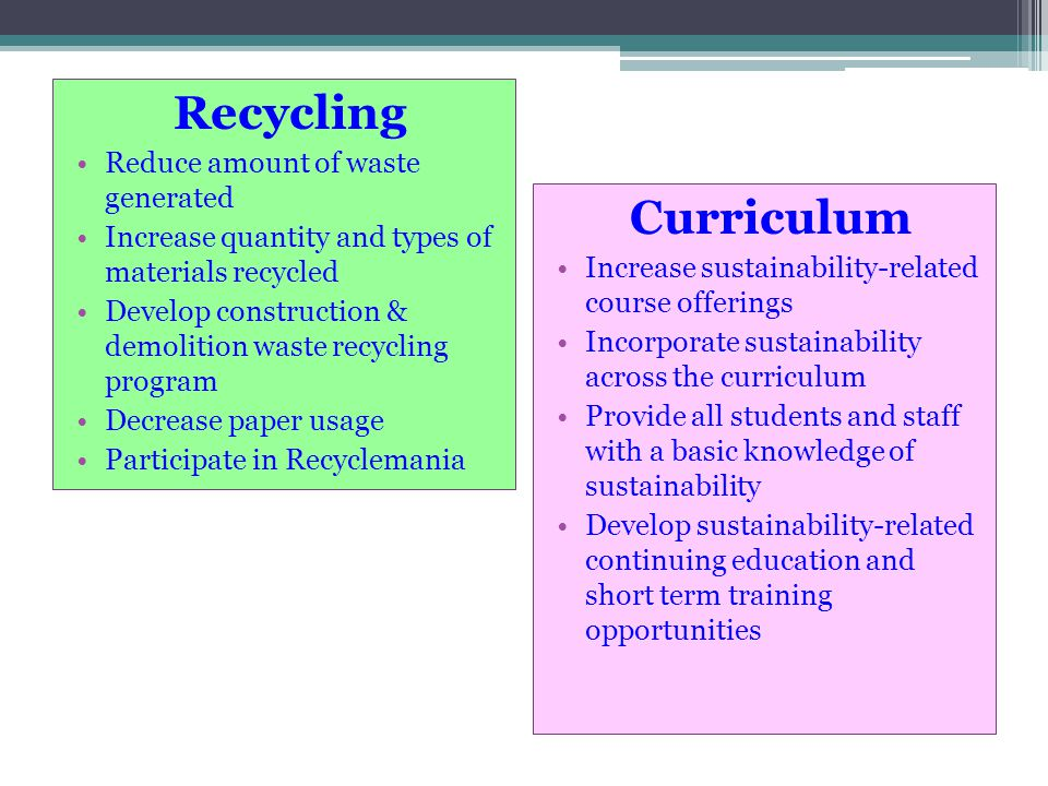 Recycling Reduce amount of waste generated Increase quantity and types of materials recycled Develop construction & demolition waste recycling program Decrease paper usage Participate in Recyclemania Curriculum Increase sustainability-related course offerings Incorporate sustainability across the curriculum Provide all students and staff with a basic knowledge of sustainability Develop sustainability-related continuing education and short term training opportunities