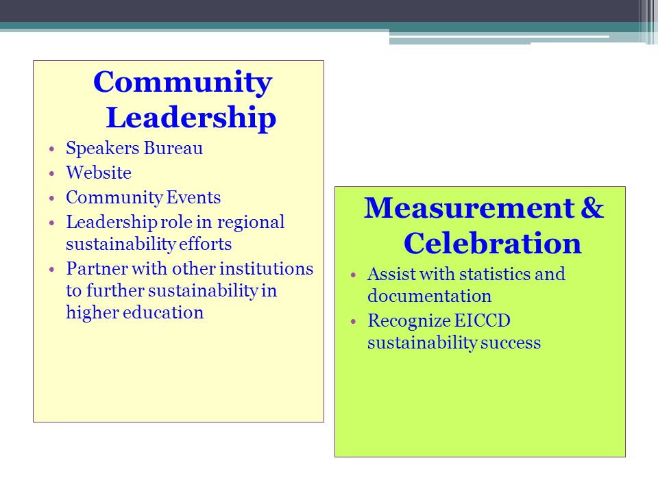 Community Leadership Speakers Bureau Website Community Events Leadership role in regional sustainability efforts Partner with other institutions to further sustainability in higher education Measurement & Celebration Assist with statistics and documentation Recognize EICCD sustainability success