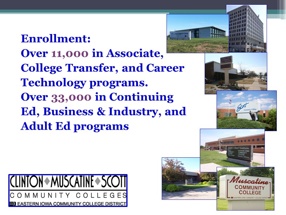 Enrollment: Over 11,000 in Associate, College Transfer, and Career Technology programs.
