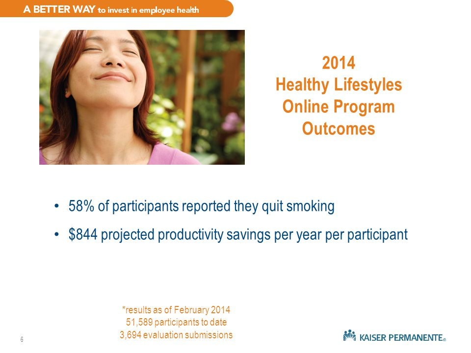 2014 Healthy Lifestyles Online Program Outcomes 58% of participants reported they quit smoking $844 projected productivity savings per year per partic