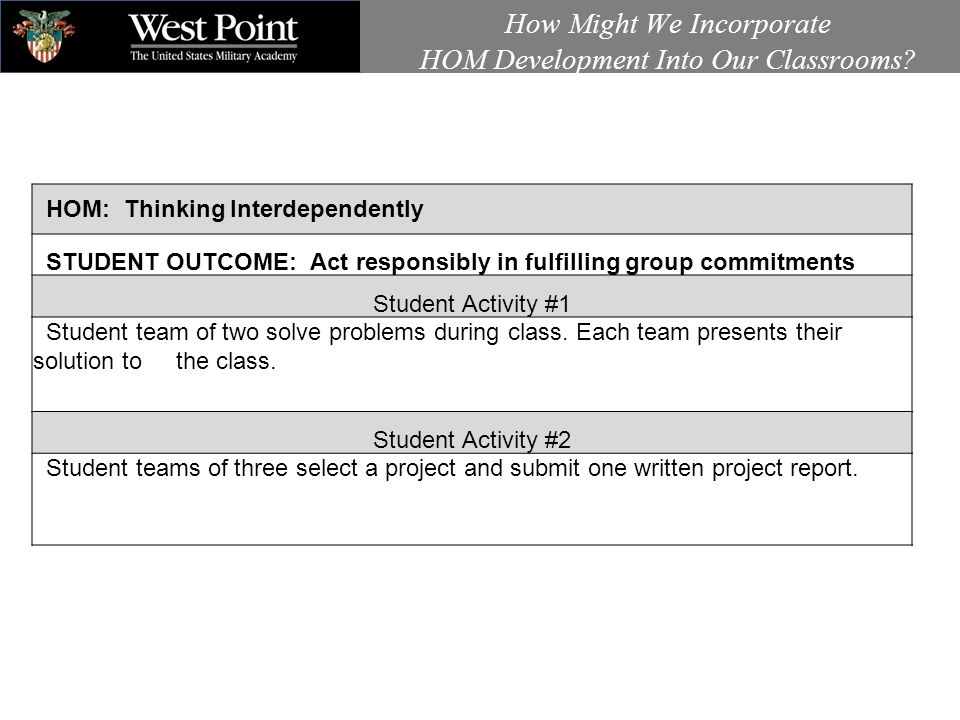 HOM: Thinking Interdependently STUDENT OUTCOME: Act responsibly in fulfilling group commitments Student Activity #1 Student team of two solve problems during class.