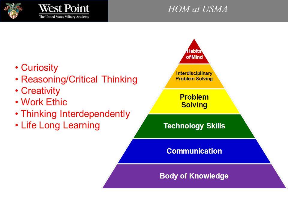 HOM at USMA Curiosity Reasoning/Critical Thinking Creativity Work Ethic Thinking Interdependently Life Long Learning
