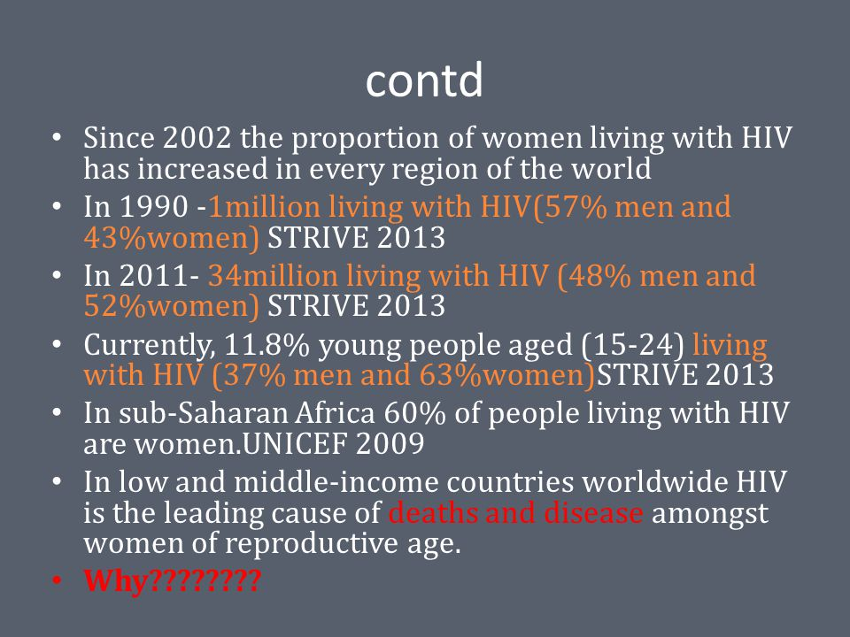 contd Since 2002 the proportion of women living with HIV has increased in every region of the world In 1990 -1million living with HIV(57% men and 43%women) STRIVE 2013 In 2011- 34million living with HIV (48% men and 52%women) STRIVE 2013 Currently, 11.8% young people aged (15-24) living with HIV (37% men and 63%women)STRIVE 2013 In sub-Saharan Africa 60% of people living with HIV are women.UNICEF 2009 In low and middle-income countries worldwide HIV is the leading cause of deaths and disease amongst women of reproductive age.
