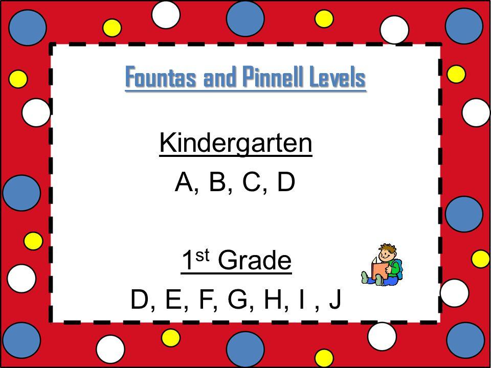 Fountas and Pinnell Levels Kindergarten A, B, C, D 1 st Grade D, E, F, G, H, I, J
