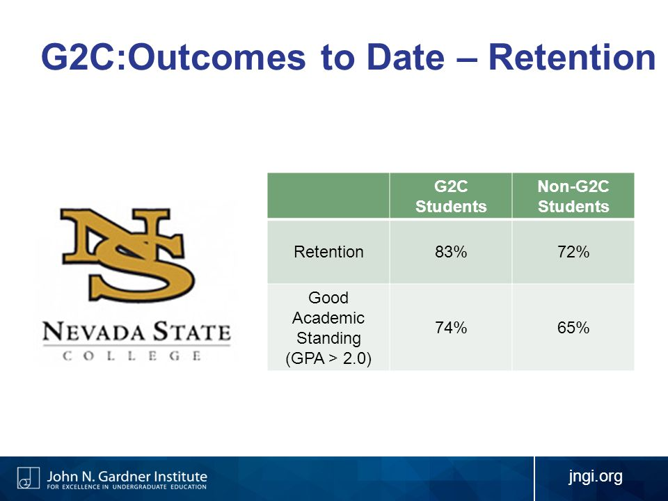 G2C Students Non-G2C Students Retention83%72% Good Academic Standing (GPA > 2.0) 74%65% G2C:Outcomes to Date – Retention jngi.org