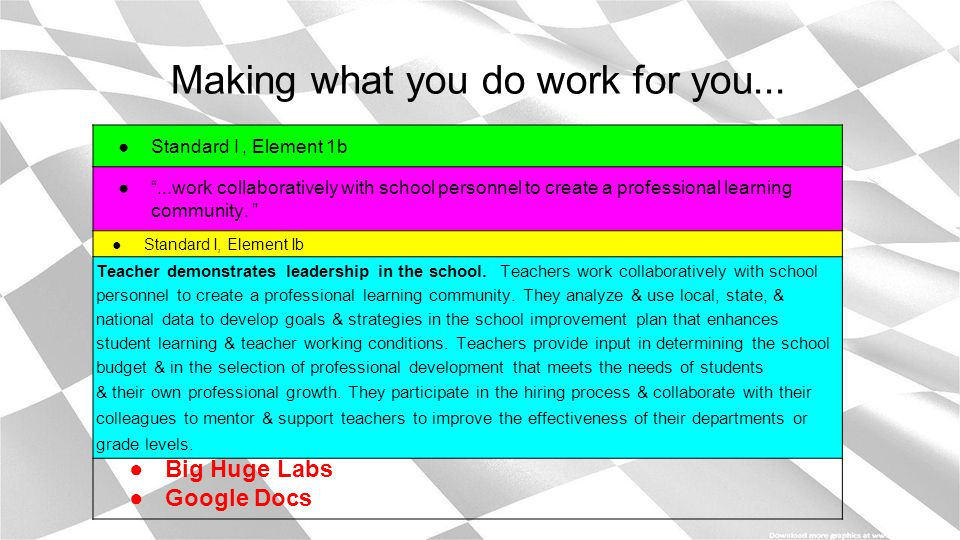 """Making what you do work for you... ●Standard I, Element 1b ●""""...work collaboratively with school personnel to create a professional learning community"""