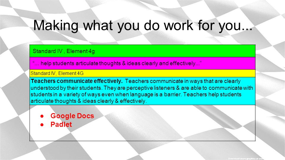 """Making what you do work for you... Standard IV, Element 4g """"... help students articulate thoughts & ideas clearly and effectively..."""" Standard IV, Ele"""