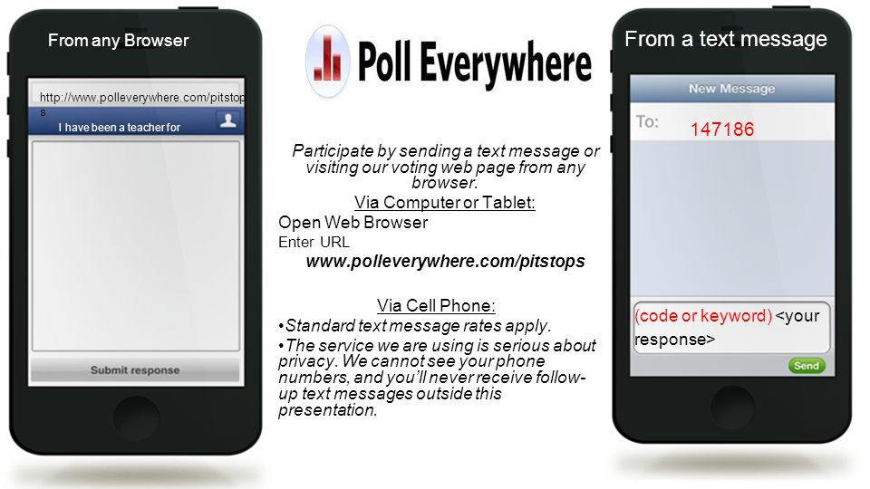 Participate by sending a text message or visiting our voting web page from any browser.