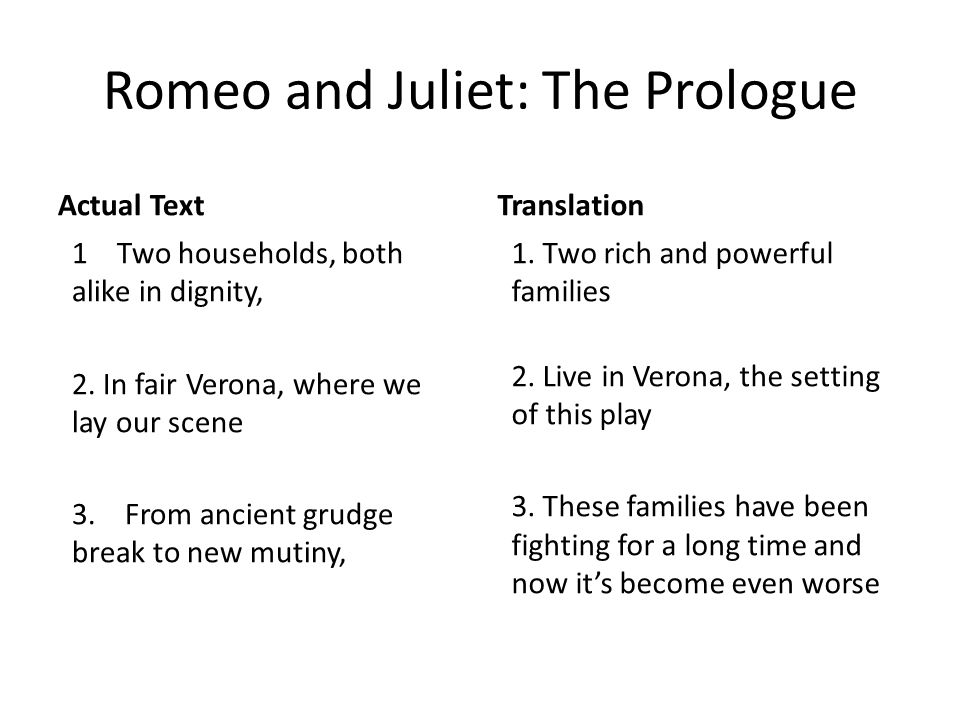 Romeo and Juliet: The Prologue Actual TextTranslation 1 Two households, both alike in dignity, 2.