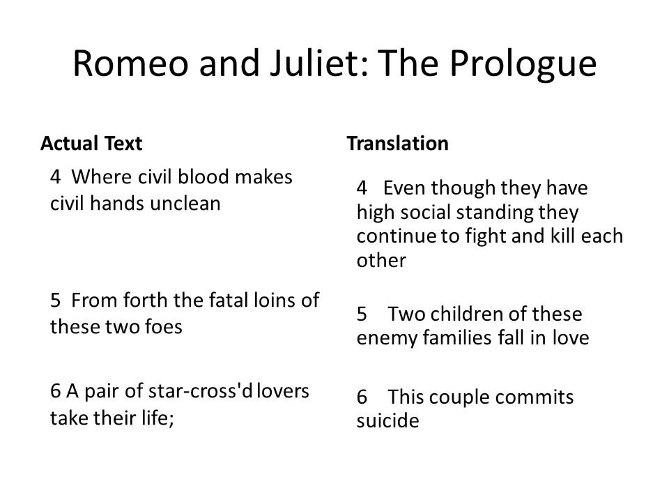 Romeo and Juliet: The Prologue Actual TextTranslation 4 Where civil blood makes civil hands unclean 5 From forth the fatal loins of these two foes 6 A pair of star-cross d lovers take their life; 4 Even though they have high social standing they continue to fight and kill each other 5 Two children of these enemy families fall in love 6 This couple commits suicide