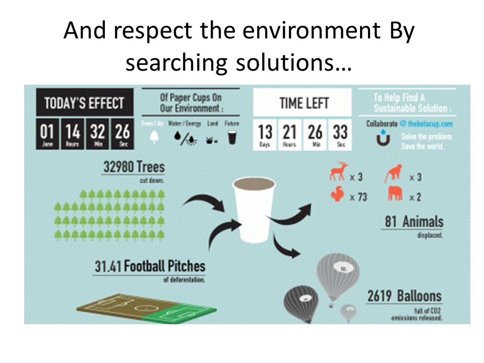 And respect the environment By searching solutions…