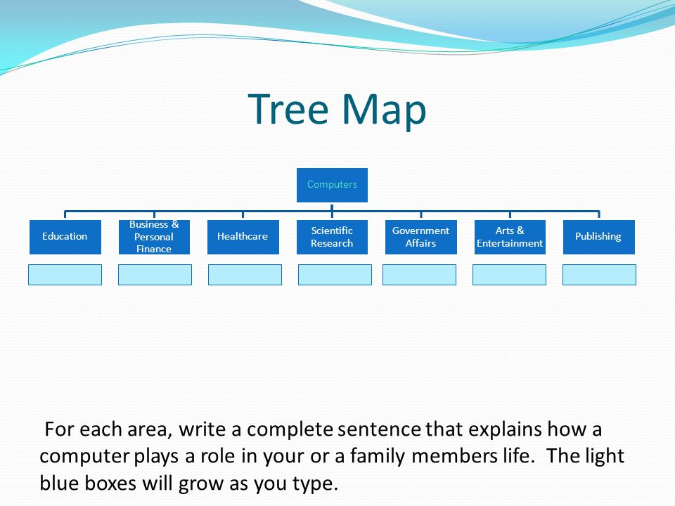 Tree Map Computers Education Business & Personal Finance Healthcare Scientific Research Government Affairs Arts & Entertainment Publishing For each ar