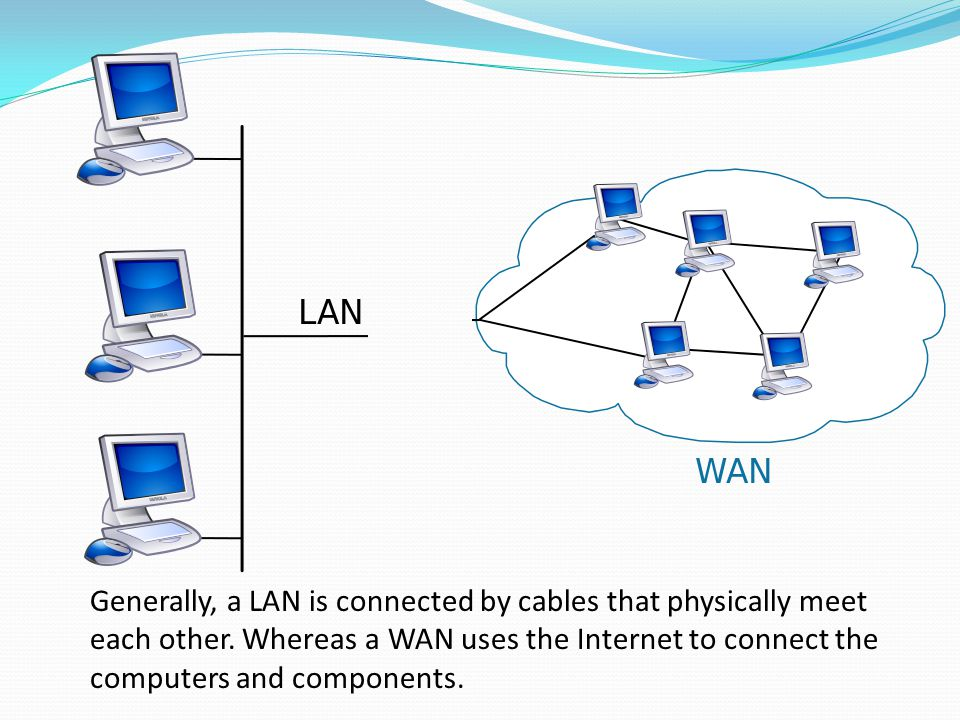 Generally, a LAN is connected by cables that physically meet each other. Whereas a WAN uses the Internet to connect the computers and components.
