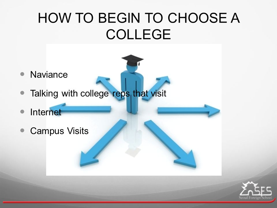HOW TO BEGIN TO CHOOSE A COLLEGE Naviance Talking with college reps that visit Internet Campus Visits