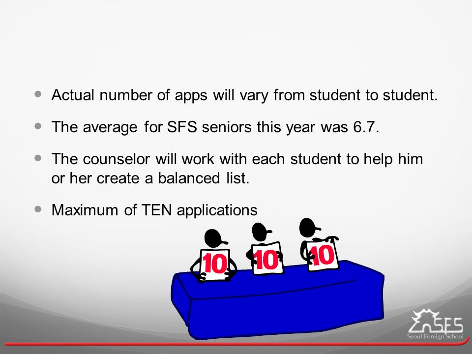 Actual number of apps will vary from student to student.