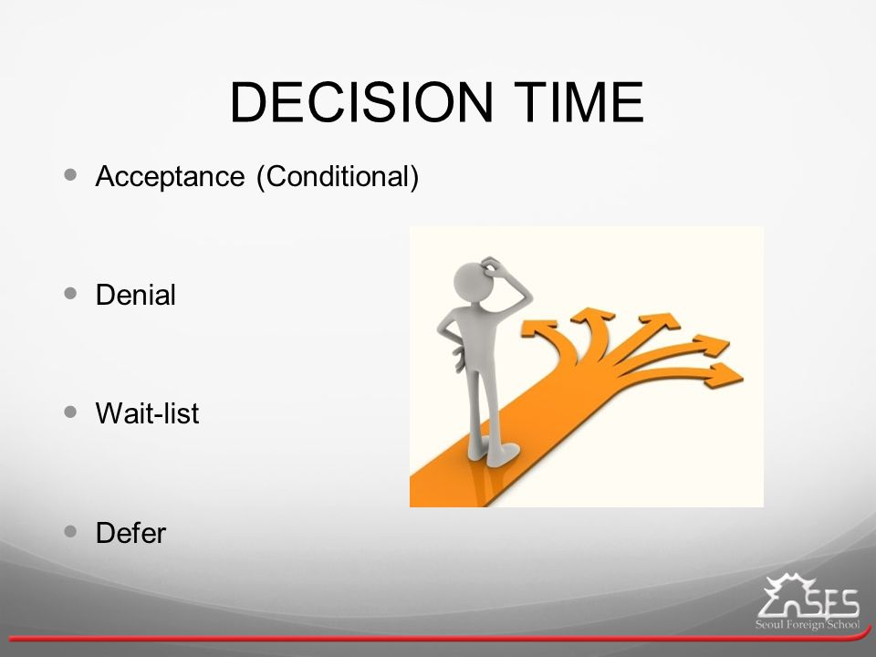 DECISION TIME Acceptance (Conditional) Denial Wait-list Defer