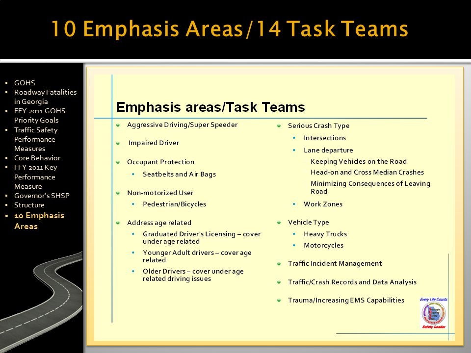 10 Emphasis Areas/14 Task Teams  GOHS  Roadway Fatalities in Georgia  FFY 2011 GOHS Priority Goals  Traffic Safety Performance Measures  Core Behavior  FFY 2011 Key Performance Measure  Governor's SHSP  Structure  10 Emphasis Areas  GOHS  Roadway Fatalities in Georgia  FFY 2011 GOHS Priority Goals  Traffic Safety Performance Measures  Core Behavior  FFY 2011 Key Performance Measure  Governor's SHSP  Structure  10 Emphasis Areas