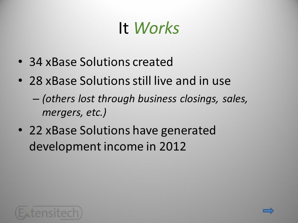 It Works 34 xBase Solutions created 28 xBase Solutions still live and in use – (others lost through business closings, sales, mergers, etc.) 22 xBase Solutions have generated development income in 2012